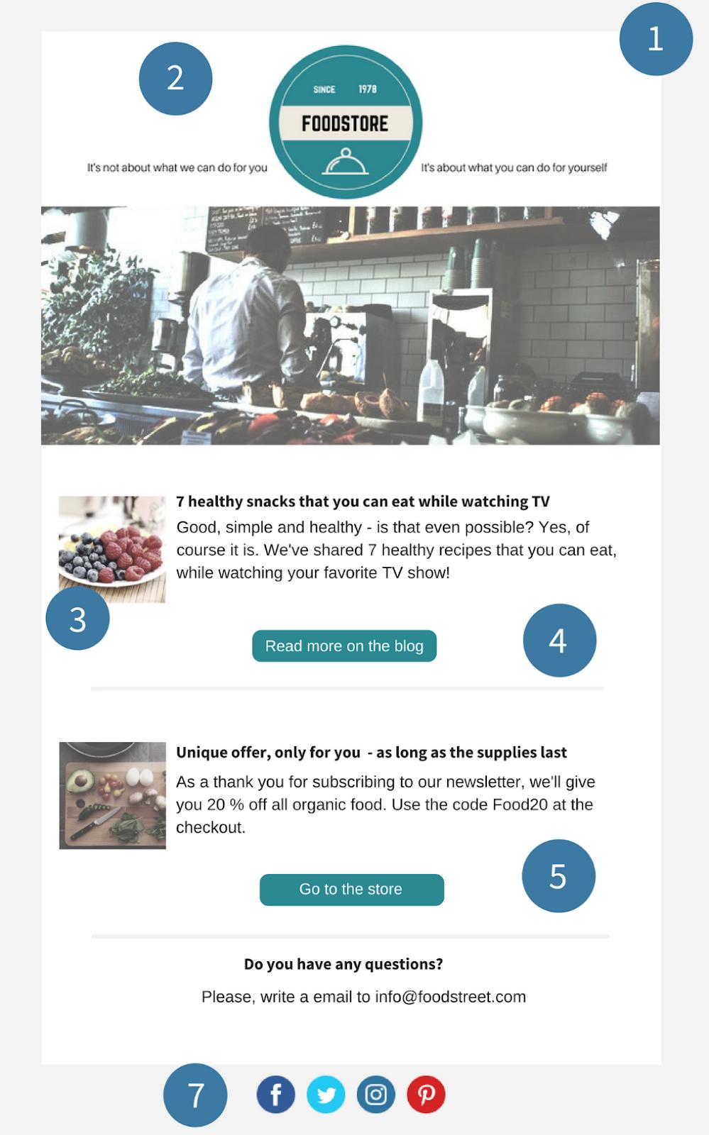 Good newsletter example - GAN