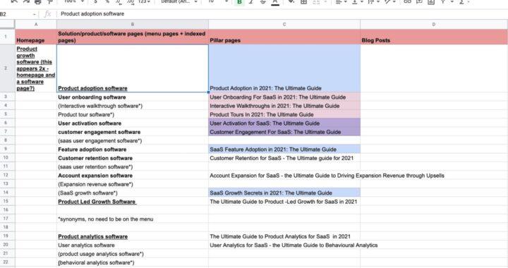 head terms content structure Userpilot