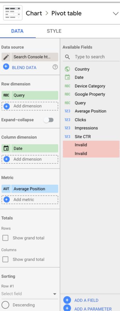Pivot table 2 content update roi tracker