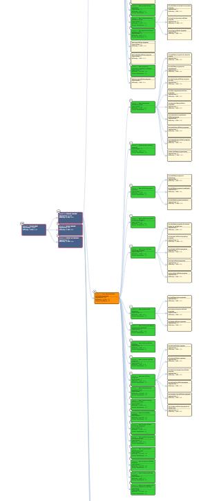 keyword-cupid-sample-output